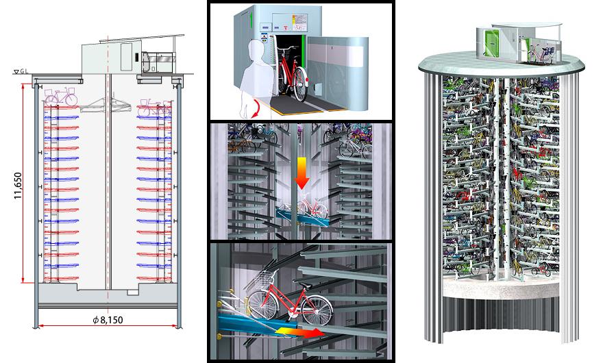 Robotinės dviračių parkavimo sistemos 2